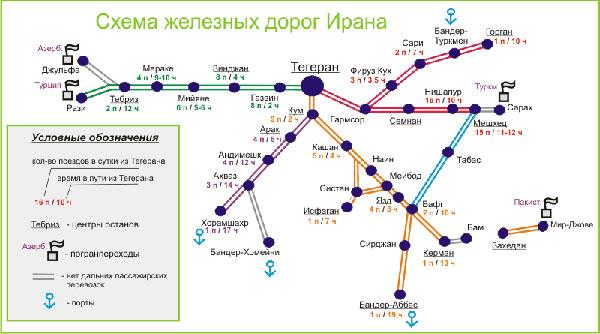 Схема Железных дорог Ирана